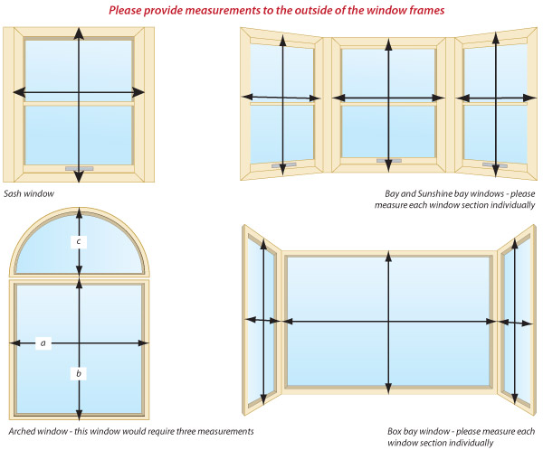 Image Result For Measuring Replacement Windows